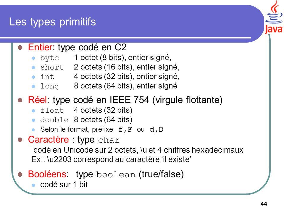 44 Les types primitifs Entier: type codé en C2 byte 1 octet (8 bits), entier signé, short 2 octets (16 bits), entier signé, int 4 octets (32 bits), en