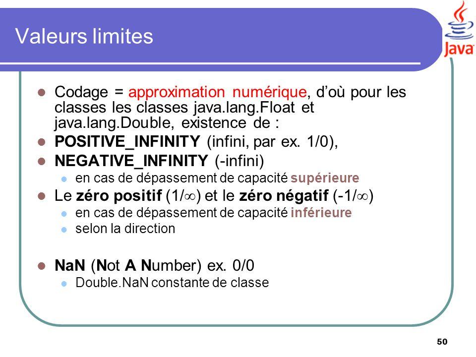 50 Valeurs limites Codage = approximation numérique, doù pour les classes les classes java.lang.Float et java.lang.Double, existence de : POSITIVE_INF