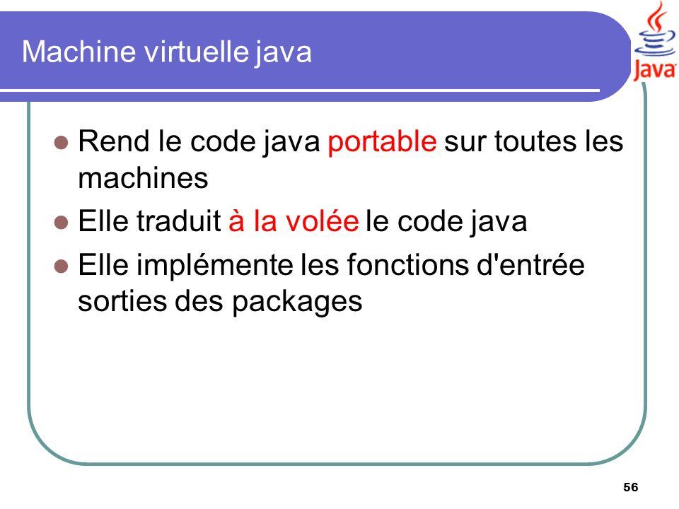 56 Machine virtuelle java Rend le code java portable sur toutes les machines Elle traduit à la volée le code java Elle implémente les fonctions d'entr