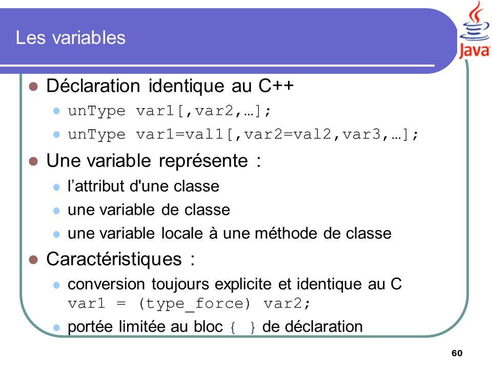 60 Les variables Déclaration identique au C++ unType var1[,var2,…]; unType var1=val1[,var2=val2,var3,…]; Une variable représente : lattribut d'une cla