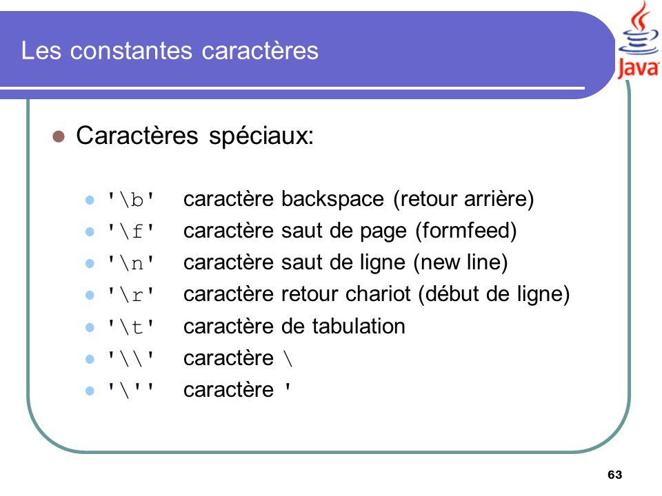 63 Les constantes caractères Caractères spéciaux: '\b' caractère backspace (retour arrière) '\f' caractère saut de page (formfeed) '\n' caractère saut