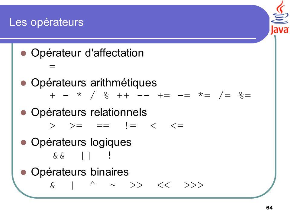64 Les opérateurs Opérateur d'affectation = Opérateurs arithmétiques + - * / % ++ -- += -= *= /= %= Opérateurs relationnels > >= == != < <= Opérateurs