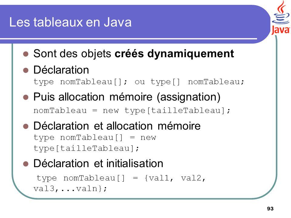 93 Les tableaux en Java Sont des objets créés dynamiquement Déclaration type nomTableau[]; ou type[] nomTableau; Puis allocation mémoire (assignation)