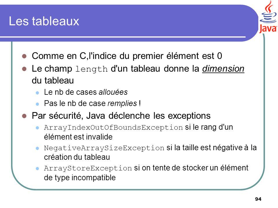 94 Les tableaux Comme en C,l'indice du premier élément est 0 Le champ length d'un tableau donne la dimension du tableau Le nb de cases allouées Pas le