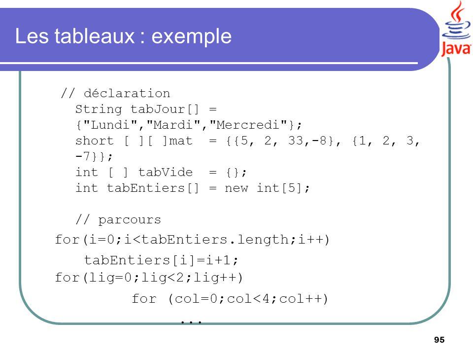 95 Les tableaux : exemple // déclaration String tabJour[] = {