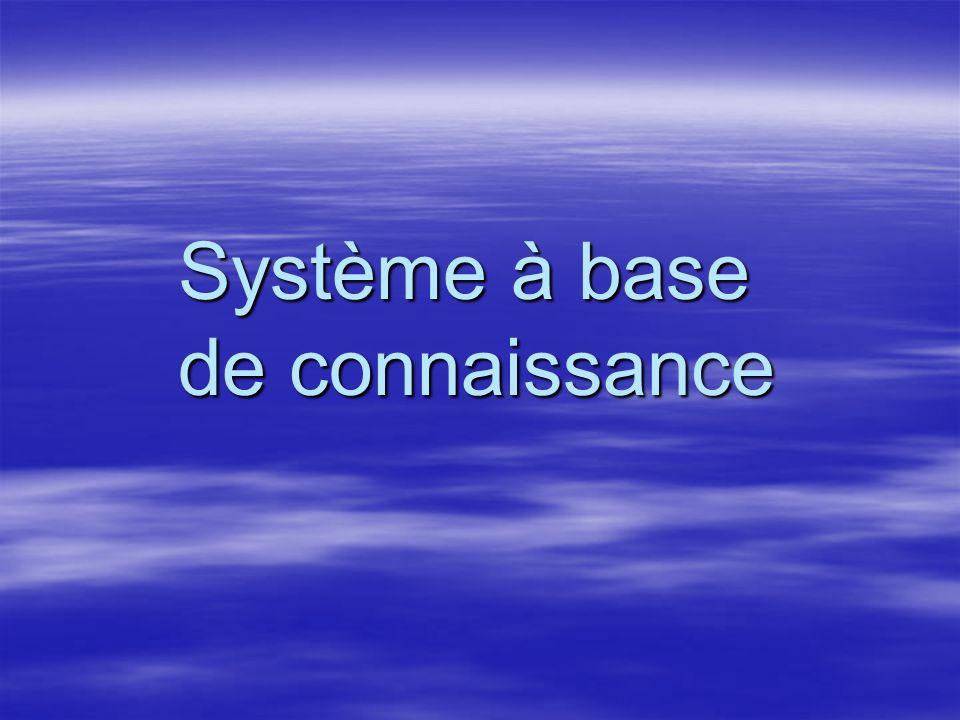 Système à base de connaissance Raisonnement à base de règle Raisonnement à base de règle –3 composants essentiels : un ensemble de règles ; un ensemble de règles ; un ensemble de faits ; un ensemble de faits ; un moteur dinférence ; un moteur dinférence ; –Avantages : Facile à comprendre, naturel, modulaire.