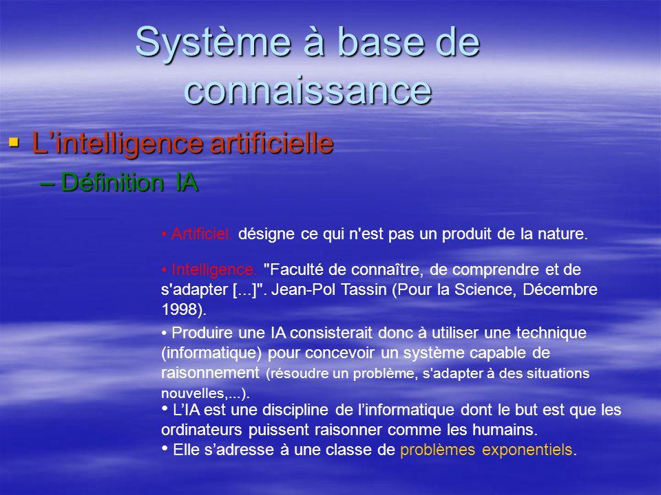 Système à base de connaissance Lintelligence artificielle Lintelligence artificielle –Exemple du jeu déchec La programmation classique utilise l algorithmique pour calculer et analyser tous les coups possibles à chaque étape du jeu.