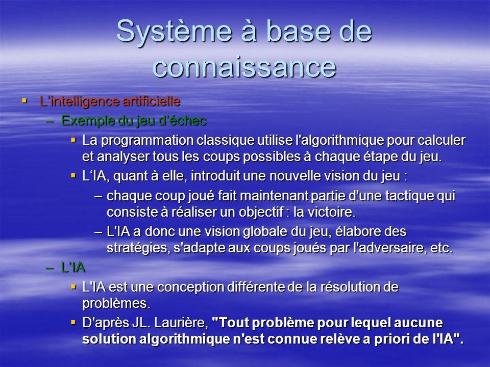 Système à base de connaissance Exemple de problèmes Exemple de problèmes Un problème logique –Bernard, Jacques et Sylvain sont prévenus de fraude fiscale et déclarent : Bernard : « Jacques est coupable et Sylvain est innocent ».
