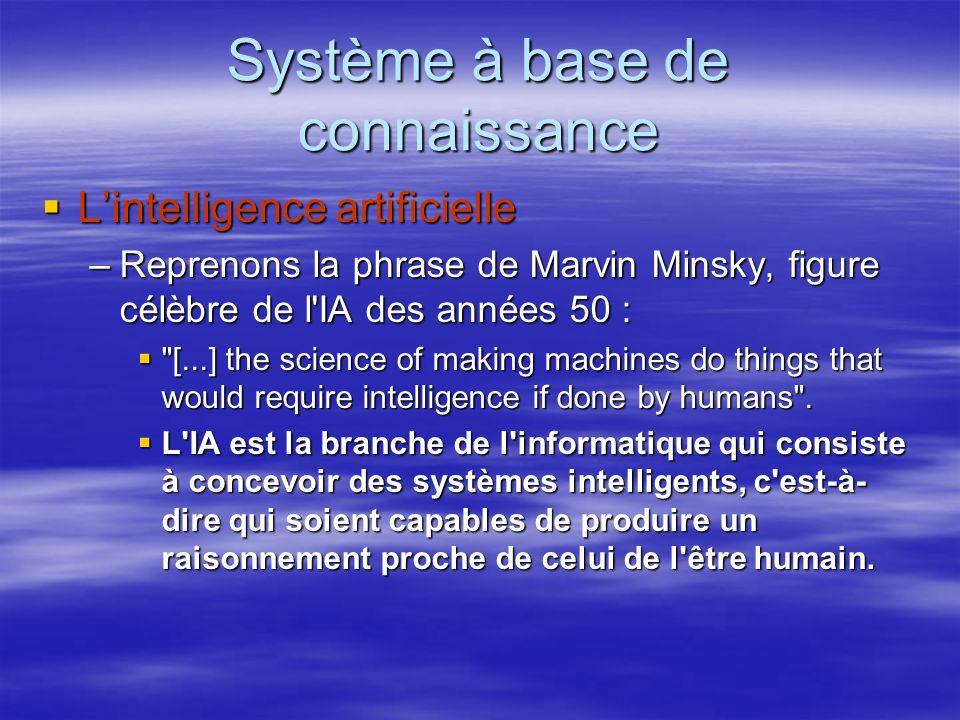 Système à base de connaissance Débuts de lIA Débuts de lIA –1950 : le mathématicien britannique Alan Turing publie, dans le journal philosophique Mind, un article intitulé Computing Machinery and Intelligence.