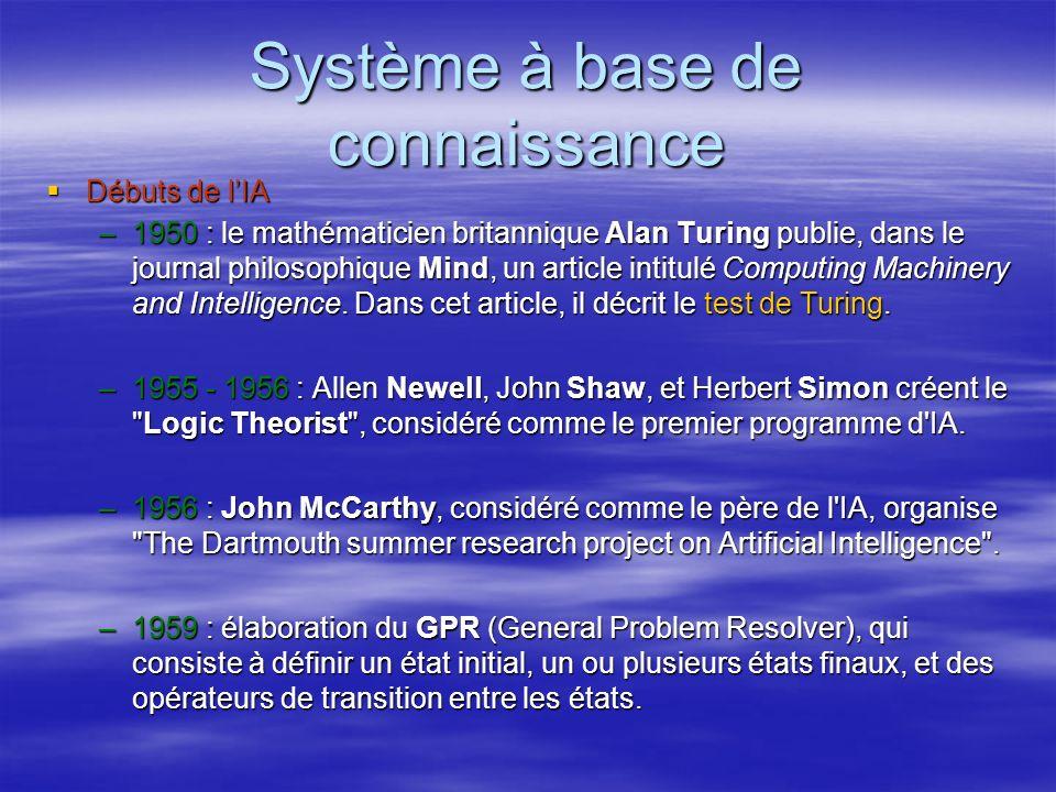 Système à base de connaissance Réseaux sémantiques Réseaux sémantiques –Il s agit de réseaux dont les nœuds représentent les concepts et les arcs représentent les relations.