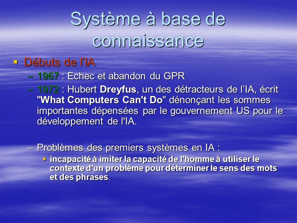 Système à base de connaissance Débuts de lIA Débuts de lIA –Années 70 : de nombreuses nouvelles méthodes de développement de l IA sont testées.
