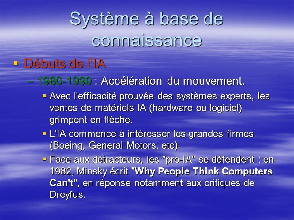 Système à base de connaissance Les systèmes experts