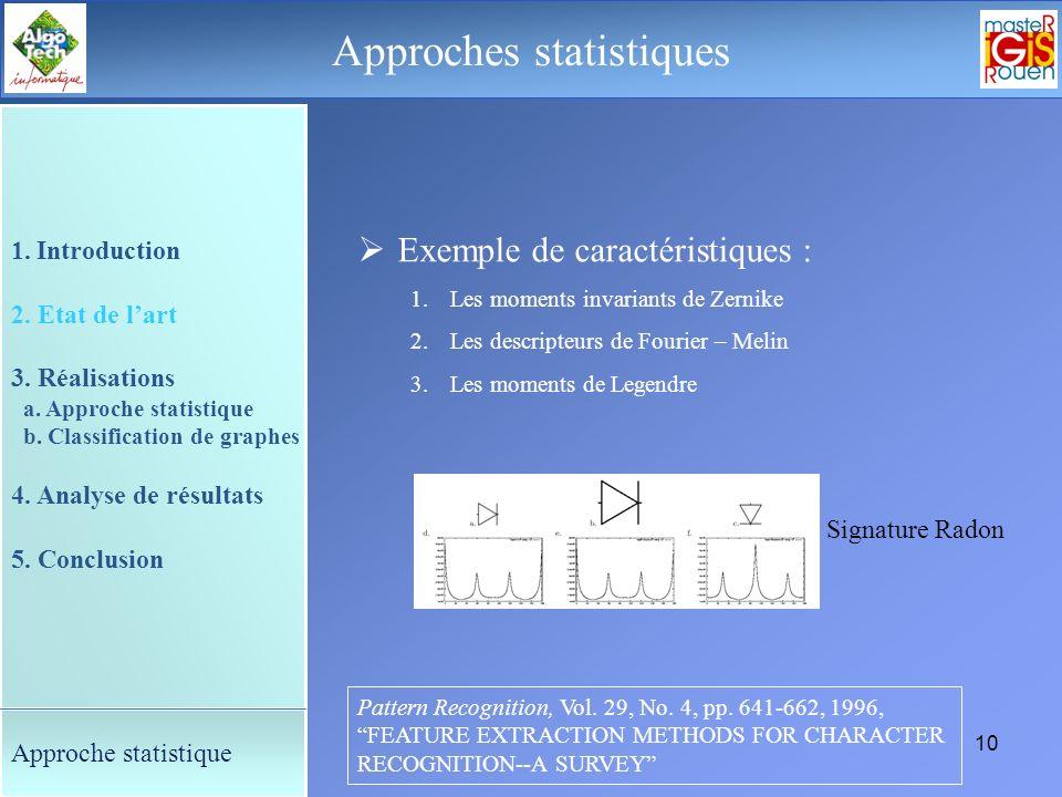 9 Le déroulement de la soutenance Approches statistiques Le Symbole image est projeté sous forme de vecteur de caractéristiques numériques. Limage est