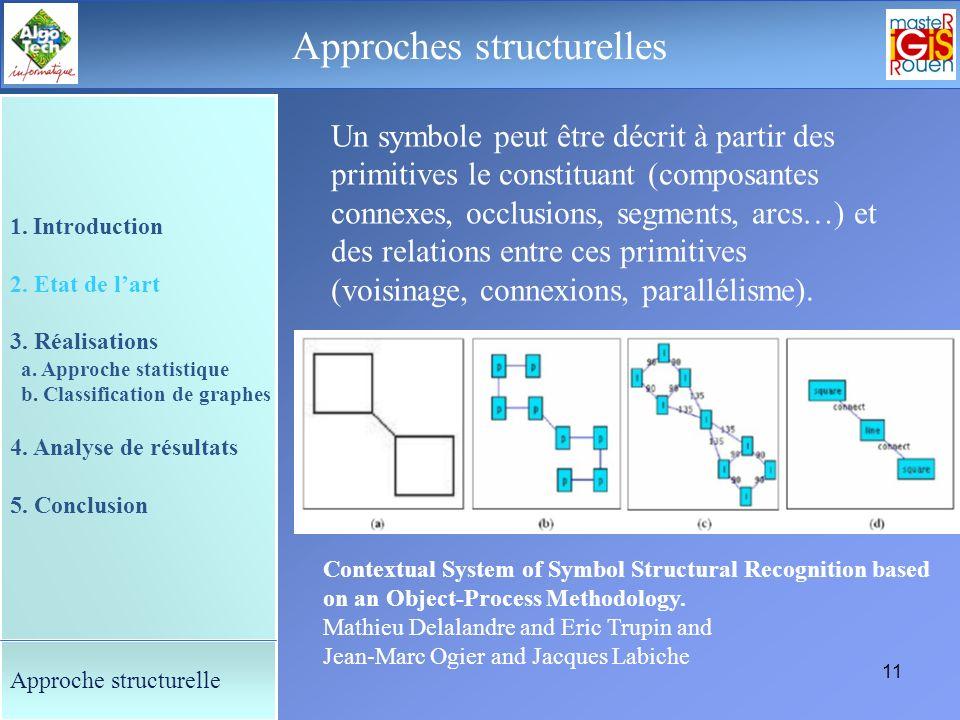 10 Le déroulement de la soutenance Approches statistiques Exemple de caractéristiques : 1.Les moments invariants de Zernike 2.Les descripteurs de Four