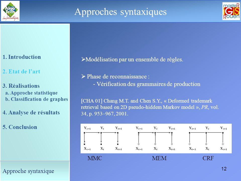 11 Le déroulement de la soutenance Approches structurelles Un symbole peut être décrit à partir des primitives le constituant (composantes connexes, o