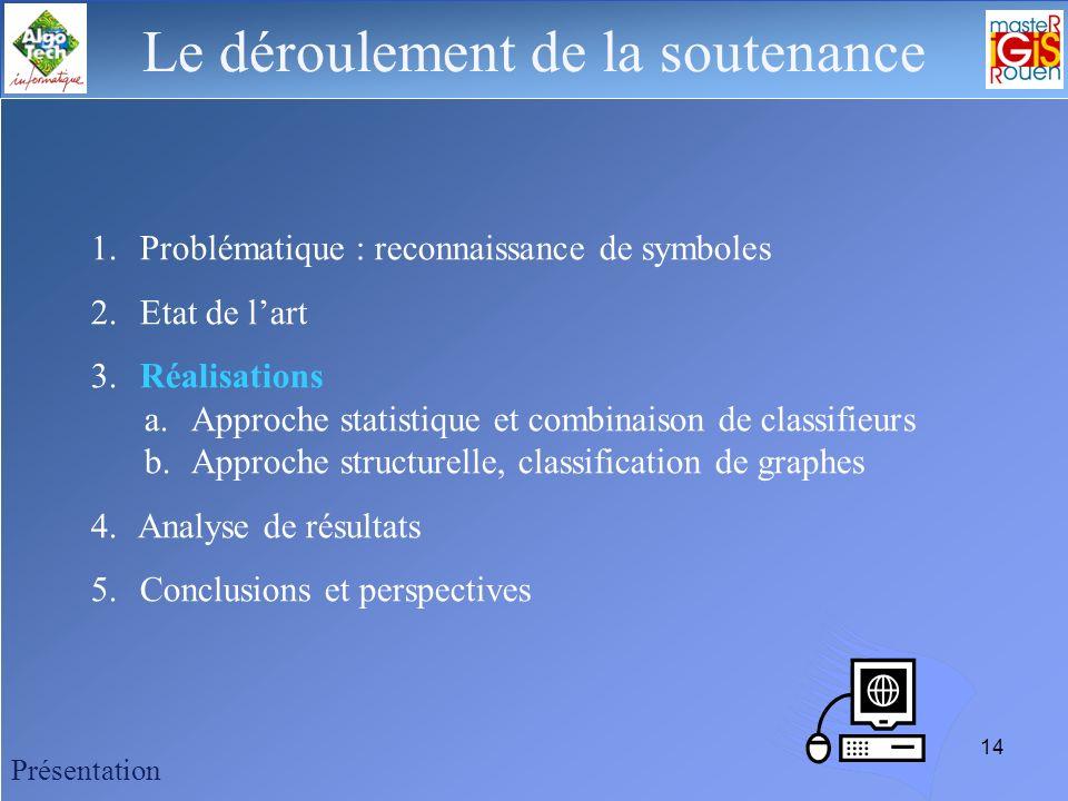 13 Le déroulement de la soutenance Etude de solutions Il nexiste pas de solution générique Dépendance au contexte dacquisition de limage. Dépendance a