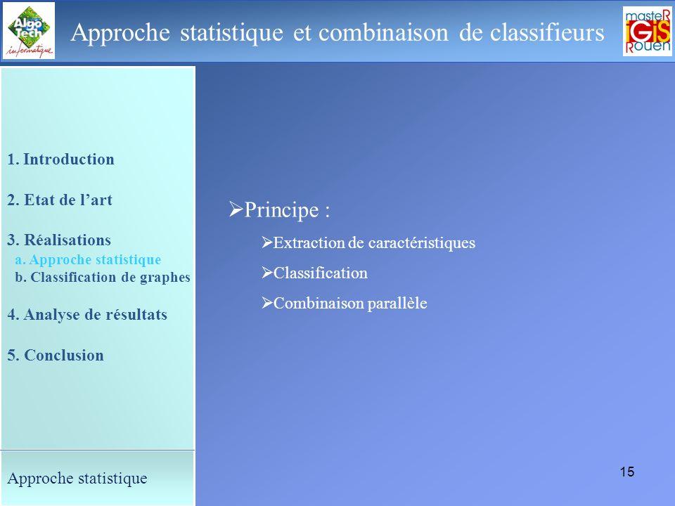 14 Le déroulement de la soutenance Présentation 1. Problématique : reconnaissance de symboles 2. Etat de lart 3. Réalisations a. Approche statistique