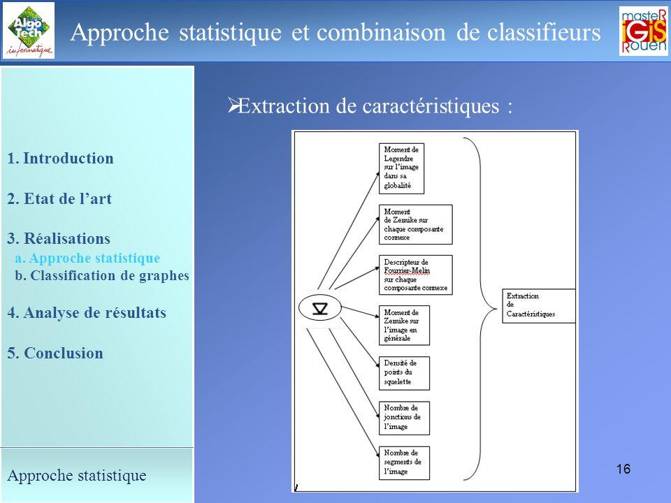15 Le déroulement de la soutenance Approche statistique et combinaison de classifieurs Principe : Extraction de caractéristiques Classification Combin