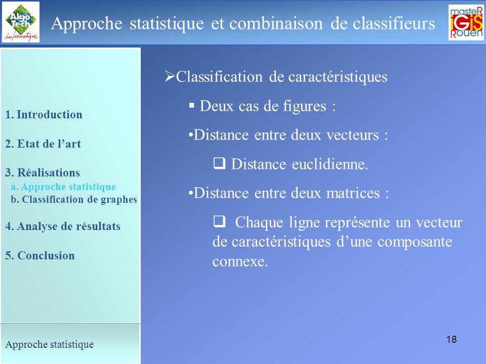 17 Le déroulement de la soutenance Approche statistique et combinaison de classifieurs Classification de caractéristiques Classifieur 1 Plus Proche Vo