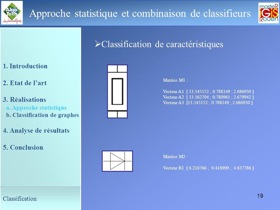 18 Le déroulement de la soutenance Approche statistique et combinaison de classifieurs Classification de caractéristiques Deux cas de figures : Distan