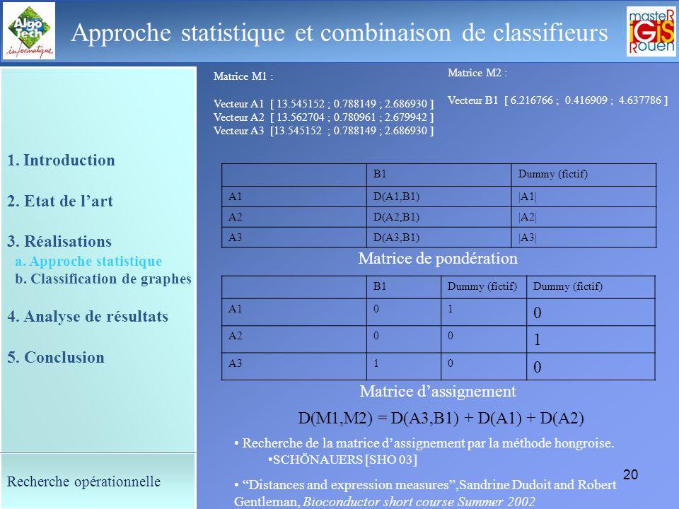 19 Le déroulement de la soutenance Approche statistique et combinaison de classifieurs Classification de caractéristiques Matrice M1 : Vecteur A1 [ 13