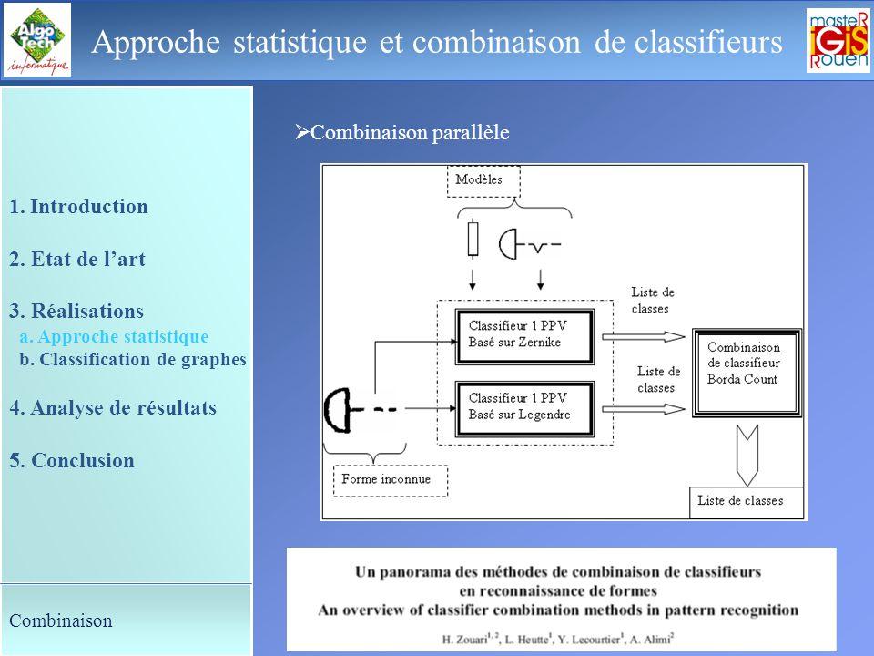 20 Le déroulement de la soutenance Approche statistique et combinaison de classifieurs Matrice M1 : Vecteur A1 [ 13.545152 ; 0.788149 ; 2.686930 ] Vec