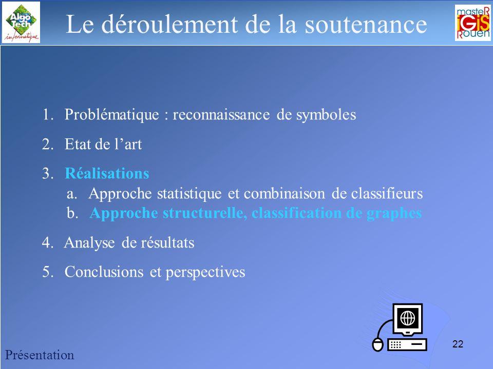 21 Le déroulement de la soutenance Approche statistique et combinaison de classifieurs Combinaison parallèle 1. Introduction 2. Etat de lart 3. Réalis