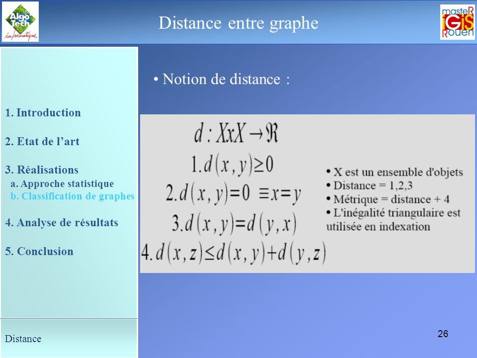 25 Le déroulement de la soutenance Approche structurelle et classification de graphes Le problème tourne en une classification de graphes. Comment com