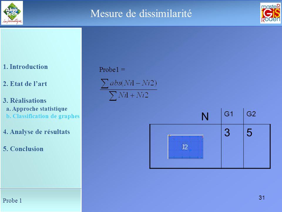 30 Le déroulement de la soutenance Mesure de dissimilarité G1 G2 1. Introduction 2. Etat de lart 3. Réalisations a. Approche statistique b. Classifica