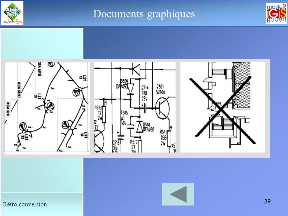 38 Le déroulement de la soutenance Réseau 1. Introduction 2. Etat de lart 3. Réalisations a. Approche statistique b. Classification de graphes 4. Anal