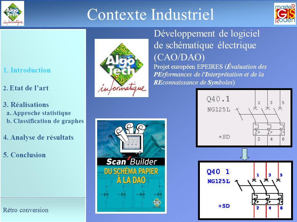 5 1. Introduction 2. Etat de lart 3. Réalisations a. Approche statistique b. Classification de graphes 4. Analyse de résultats 5. Conclusion Le déroul