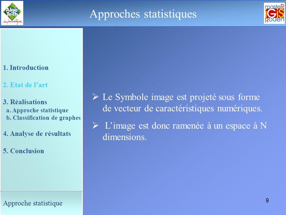 8 Le déroulement de la soutenance Etat de lart de la reconnaissance de symboles Trois types dapproches Approches statistiques Approches structurelles
