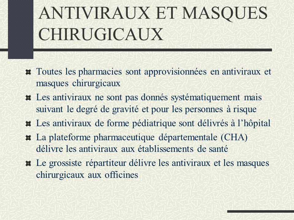 ANTIVIRAUX ET MASQUES CHIRUGICAUX Toutes les pharmacies sont approvisionnées en antiviraux et masques chirurgicaux Les antiviraux ne sont pas donnés systématiquement mais suivant le degré de gravité et pour les personnes à risque Les antiviraux de forme pédiatrique sont délivrés à lhôpital La plateforme pharmaceutique départementale (CHA) délivre les antiviraux aux établissements de santé Le grossiste répartiteur délivre les antiviraux et les masques chirurgicaux aux officines