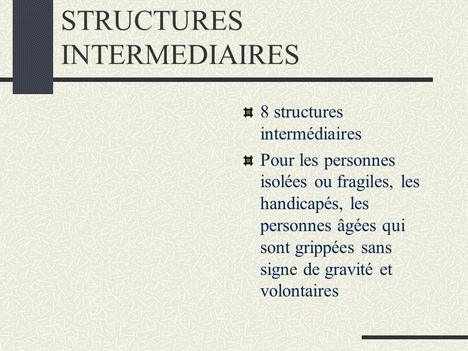 STRUCTURES INTERMEDIAIRES 8 structures intermédiaires Pour les personnes isolées ou fragiles, les handicapés, les personnes âgées qui sont grippées sa