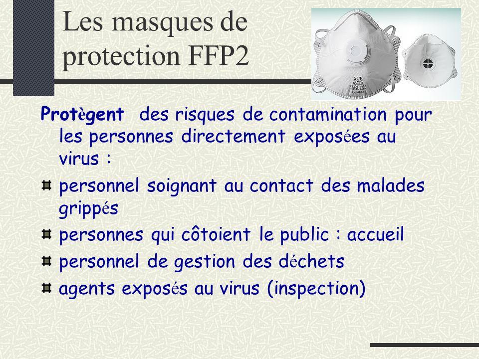 Les masques de protection FFP2 Prot è gent des risques de contamination pour les personnes directement expos é es au virus : personnel soignant au contact des malades gripp é s personnes qui côtoient le public : accueil personnel de gestion des d é chets agents expos é s au virus (inspection)