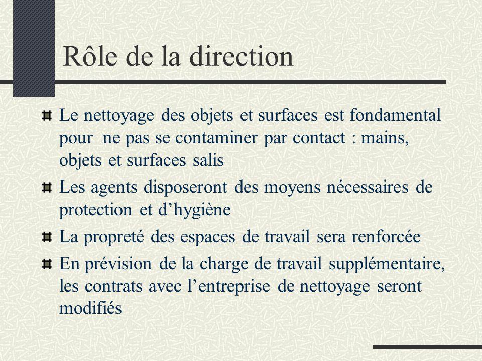 Rôle de la direction Le nettoyage des objets et surfaces est fondamental pour ne pas se contaminer par contact : mains, objets et surfaces salis Les a