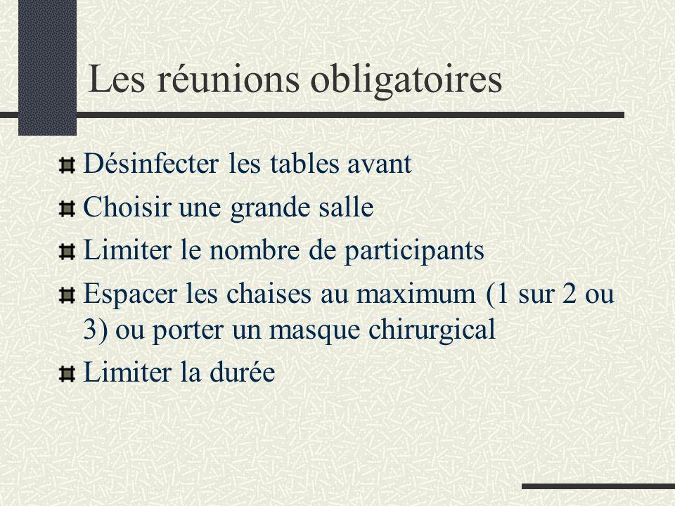 Les réunions obligatoires Désinfecter les tables avant Choisir une grande salle Limiter le nombre de participants Espacer les chaises au maximum (1 sur 2 ou 3) ou porter un masque chirurgical Limiter la durée