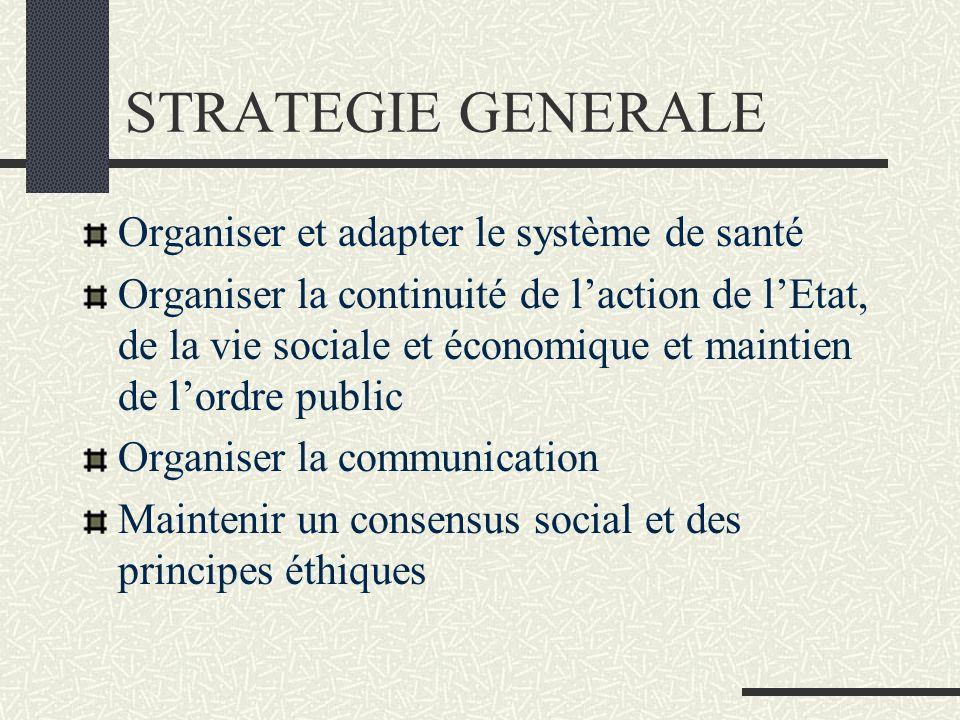 STRATEGIE GENERALE Organiser et adapter le système de santé Organiser la continuité de laction de lEtat, de la vie sociale et économique et maintien de lordre public Organiser la communication Maintenir un consensus social et des principes éthiques