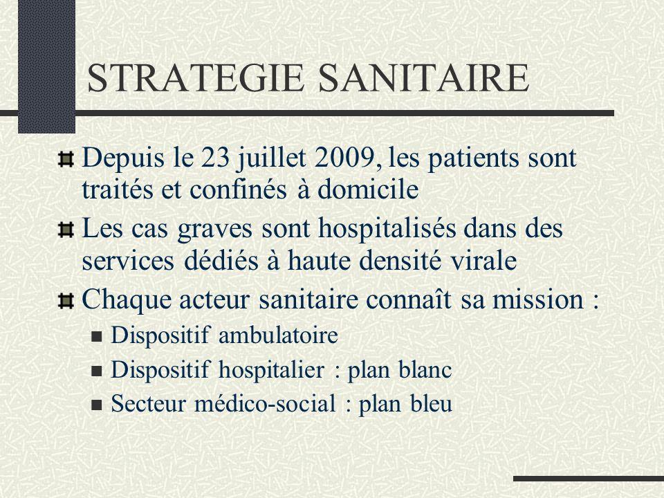 STRATEGIE SANITAIRE Depuis le 23 juillet 2009, les patients sont traités et confinés à domicile Les cas graves sont hospitalisés dans des services déd