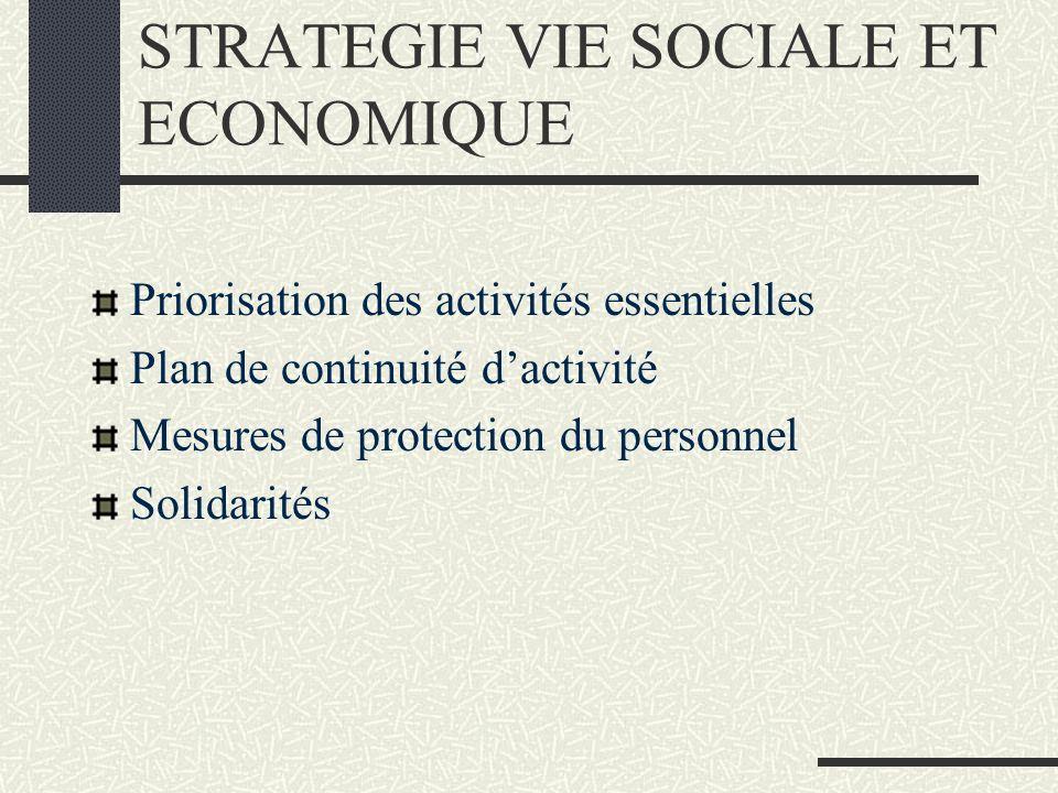 STRATEGIE VIE SOCIALE ET ECONOMIQUE Priorisation des activités essentielles Plan de continuité dactivité Mesures de protection du personnel Solidarités