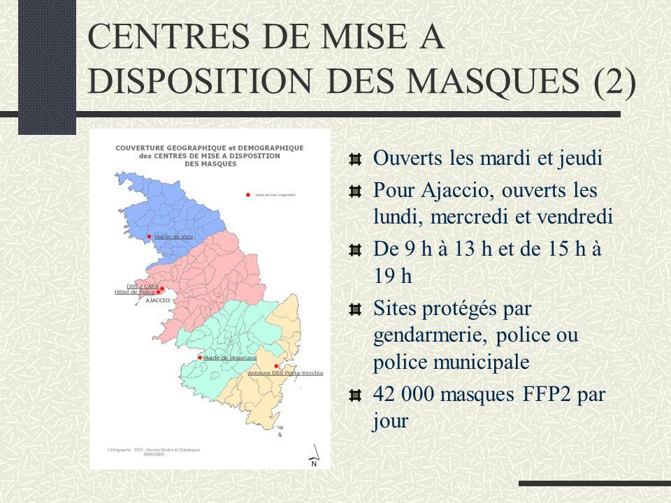 CENTRES DE MISE A DISPOSITION DES MASQUES (2) Ouverts les mardi et jeudi Pour Ajaccio, ouverts les lundi, mercredi et vendredi De 9 h à 13 h et de 15 h à 19 h Sites protégés par gendarmerie, police ou police municipale 42 000 masques FFP2 par jour