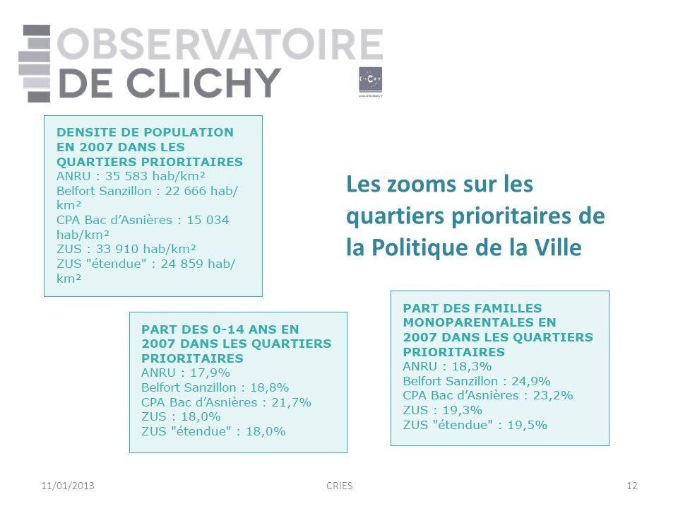 1211/01/2013CRIES Les zooms sur les quartiers prioritaires de la Politique de la Ville