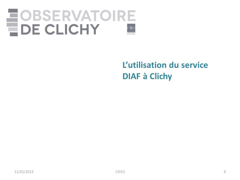 911/01/2013CRIES Lutilisation du service DIAF à Clichy