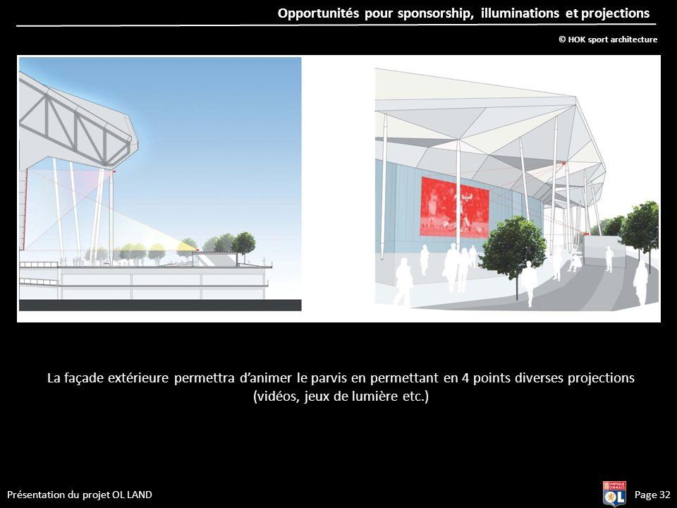 Présentation du projet OL LANDPage 32 Opportunités pour sponsorship, illuminations et projections La façade extérieure permettra danimer le parvis en