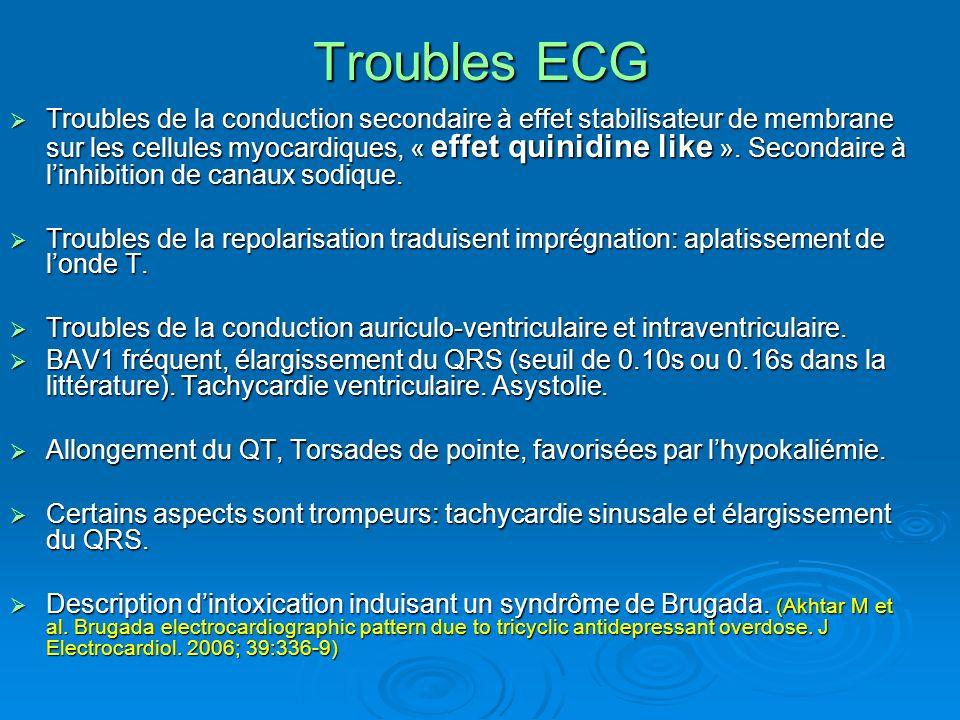 Troubles ECG Troubles de la conduction secondaire à effet stabilisateur de membrane sur les cellules myocardiques, « effet quinidine like ». Secondair