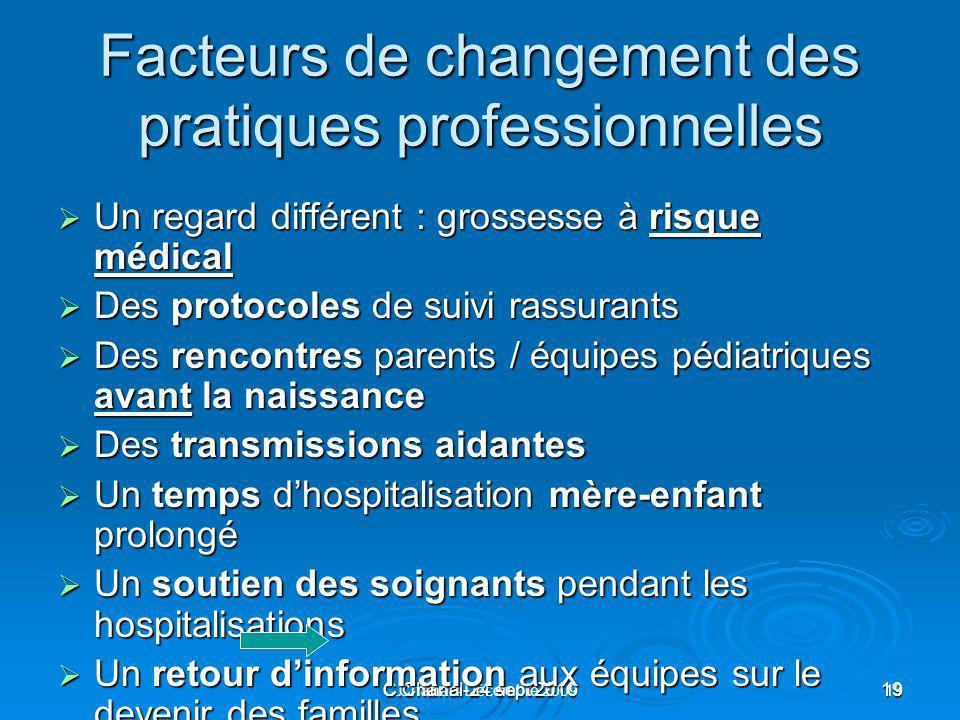 C.Chanal-24 sept 201019 C.Chanal - Décembre 200919 Facteurs de changement des pratiques professionnelles Un regard différent : grossesse à risque médi