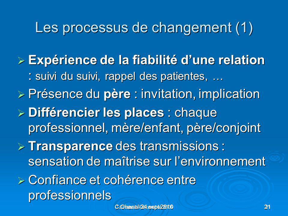 C.Chanal-24 sept 201021 C.Chanal - Décembre 200921 Les processus de changement (1) Expérience de la fiabilité dune relation : suivi du suivi, rappel d