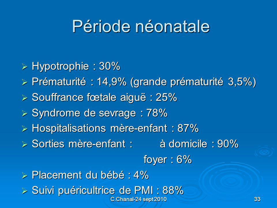 C.Chanal-24 sept 201033 Période néonatale Période néonatale Hypotrophie : 30% Hypotrophie : 30% Prématurité : 14,9% (grande prématurité 3,5%) Prématur