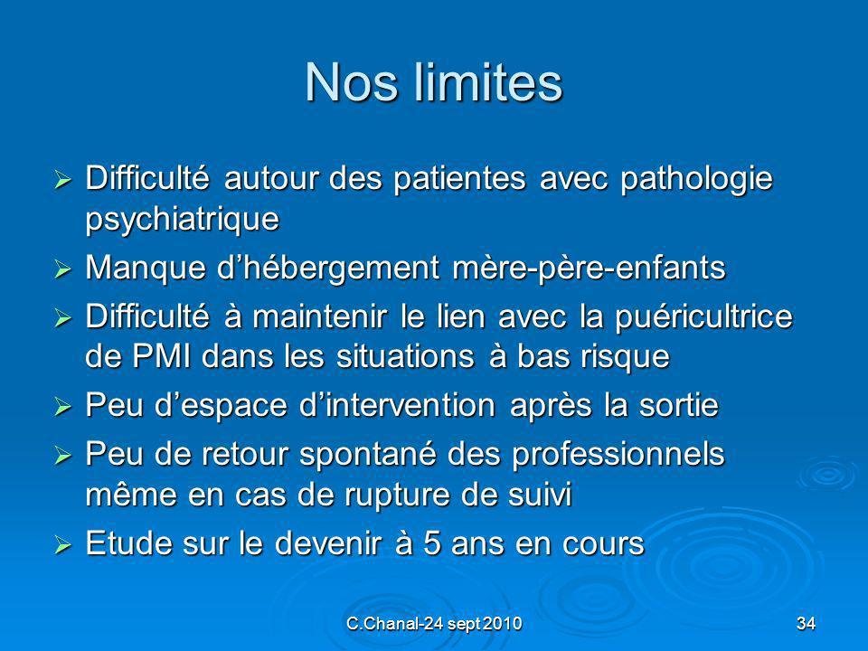 C.Chanal-24 sept 201034 Nos limites Difficulté autour des patientes avec pathologie psychiatrique Difficulté autour des patientes avec pathologie psyc