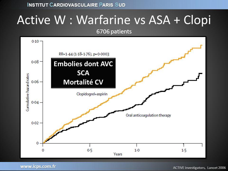 I NSTITUT C ARDIOVASCULAIRE P ARIS S UD www.icps.com.fr ACTIVE investigators, Lancet 2006 Active W : Warfarine vs ASA + Clopi 6706 patients Embolies d